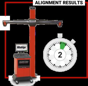 HawkEye Alignment System