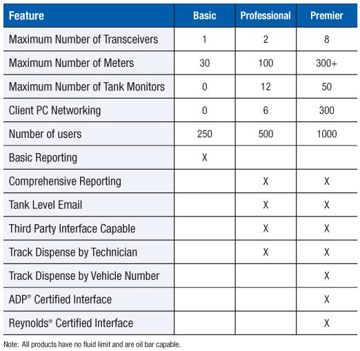 Matrix Software Features